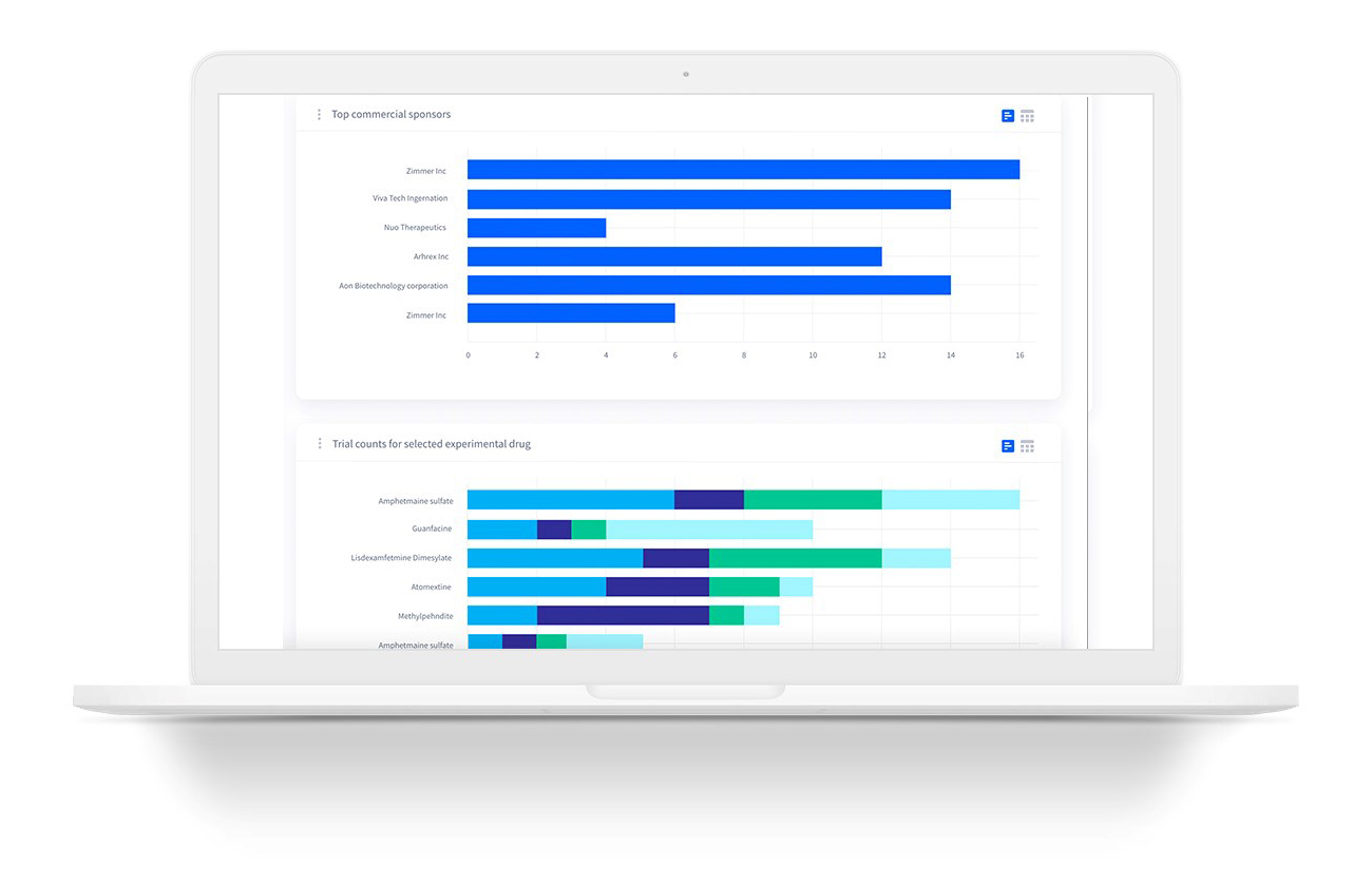 User Experience (UX) in Life Sciences Software - Symmetrical Dashboard cropped