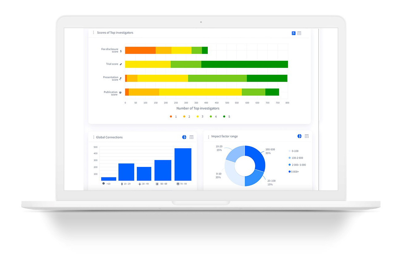 User Experience (UX) in Life Sciences Software - Asymmetrical Dashboard cropped